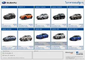 Subaru new price chart 2016