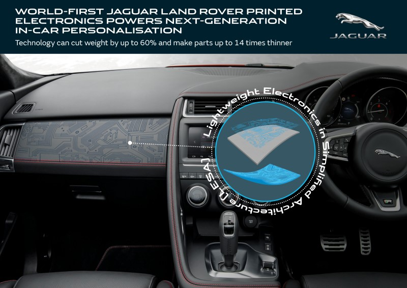Jaguar Land Rover ทุ่มพัฒนาเทคโนโลยีใหม่สำหรับห้องโดยสาร